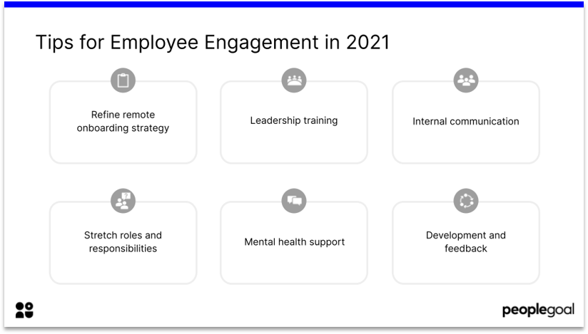 Employee engagement for Satisfied Employees