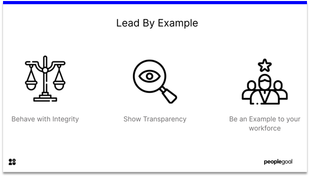 Connected Employees - lead by example