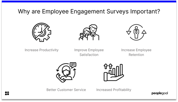 Employee Engagement Survey Template - why important