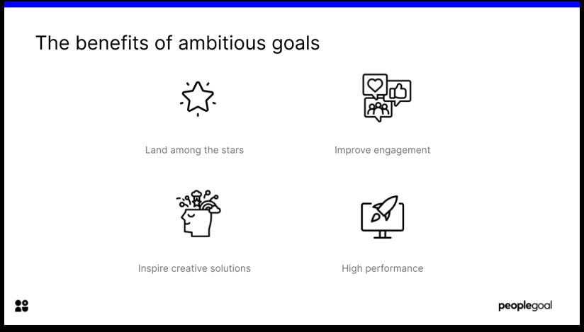 Ambitious Goals OKRs
