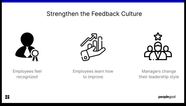 Development Planning - strengthen the feedback culture