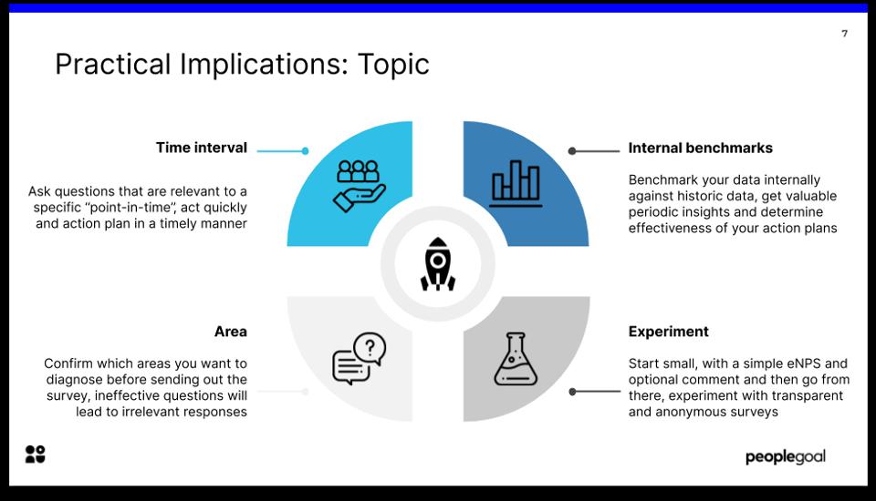 continuous engagement survey topic