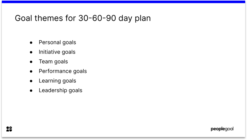 Setting goals for 30-60-90 Day Plan