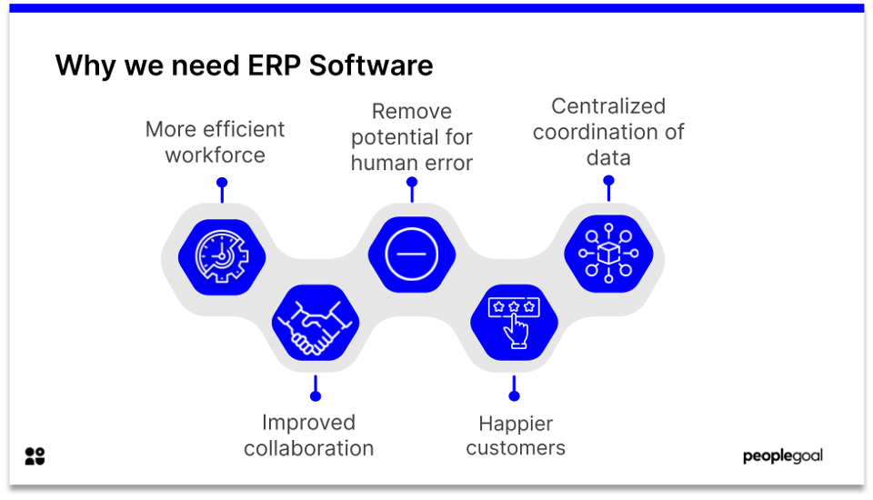 Why we need ERP software