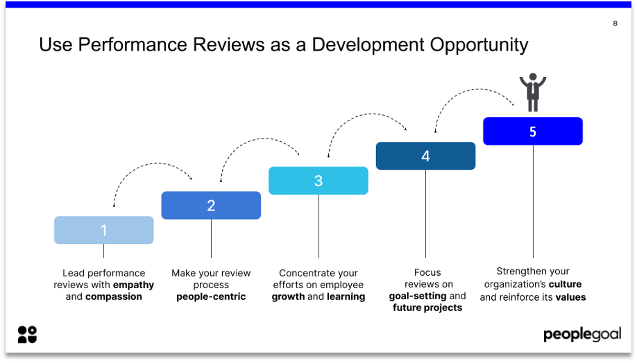 use remote performance reviews development opportunity