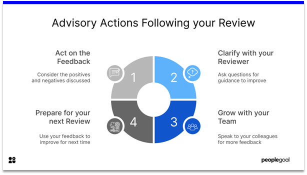 Performance Reviews - advisory actions