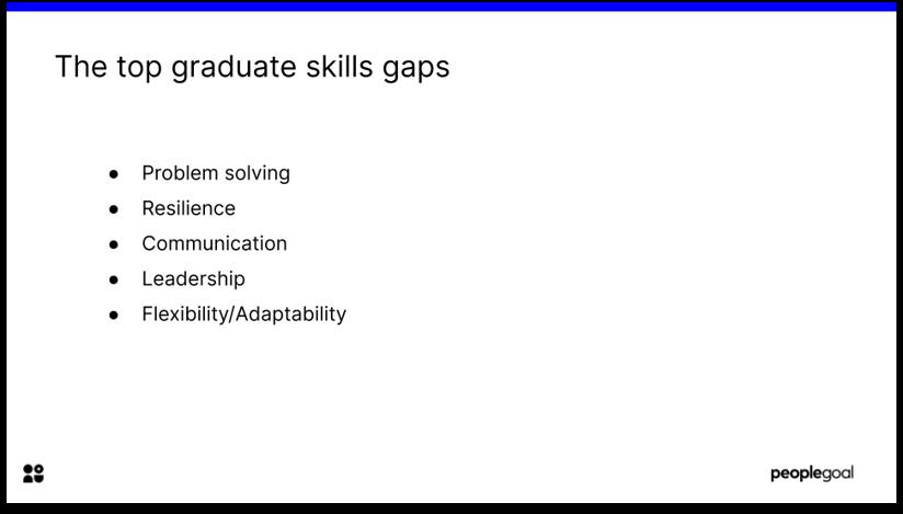 Skills-Based Hiring for Skills Gaps