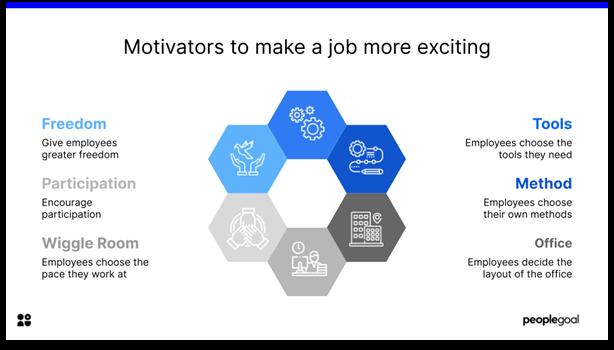 Job Enrichment - job motivators