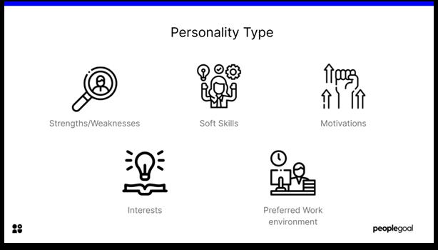 Career Development - personality type