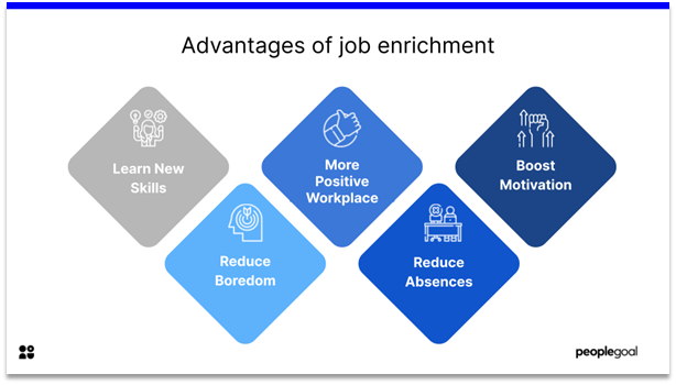 Job Enrichment - advantages