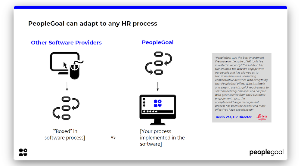 360 degree feedback Software - PeopleGoal