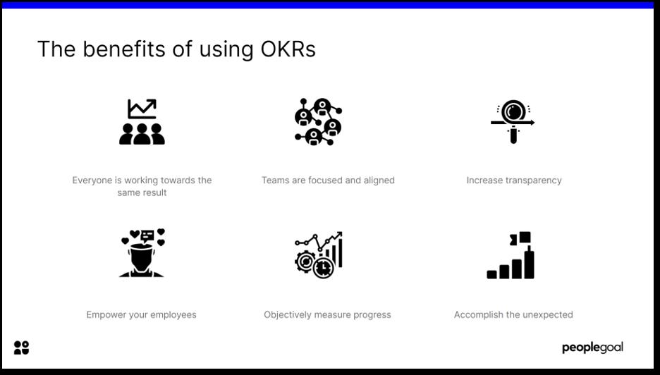 Objective Key Results Benefits