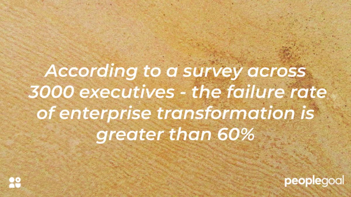 Organizational culture statistic