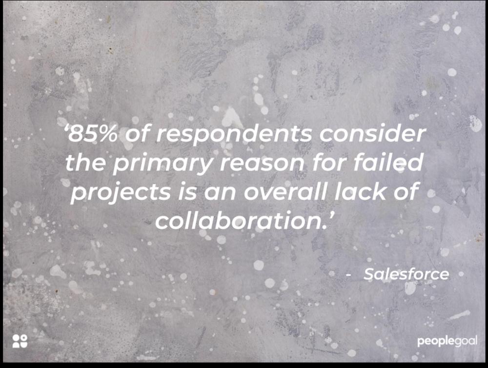teamwork for collaboration