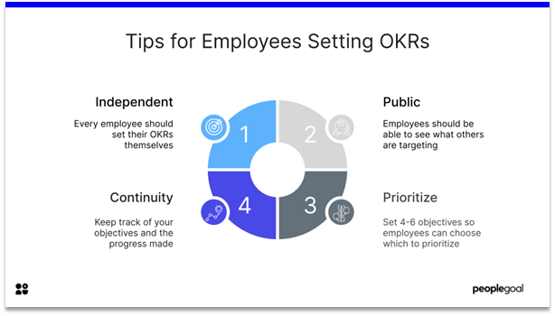 OKRs - Tips for Employees setting OKRs