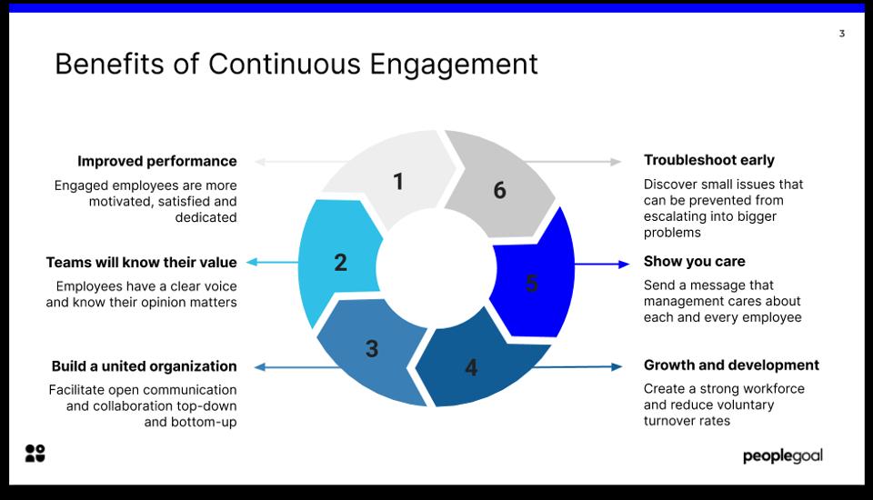 Benefits of continuous engagement surveys