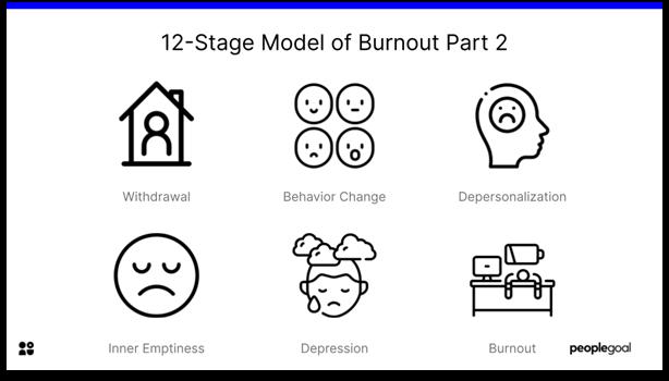 burnout - 12 stage model part 2