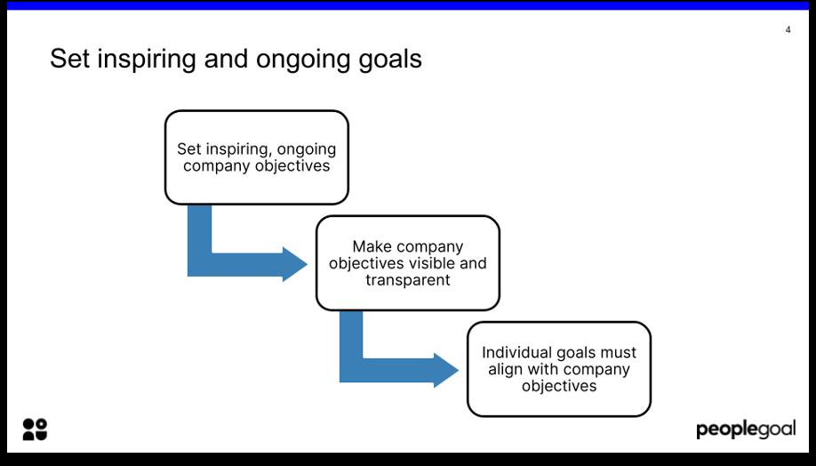high performance culture set inspiring goals