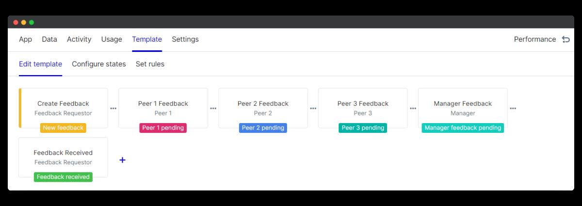 360 feedback - edit template