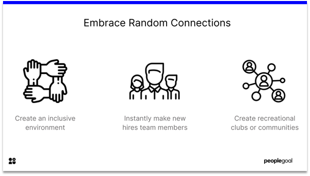 Connected Employees - embrace random connections