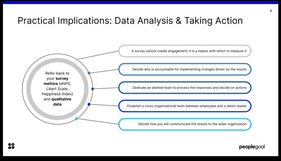 engagement surveys data analysis and taking action