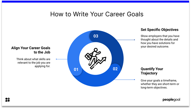career goals - tips