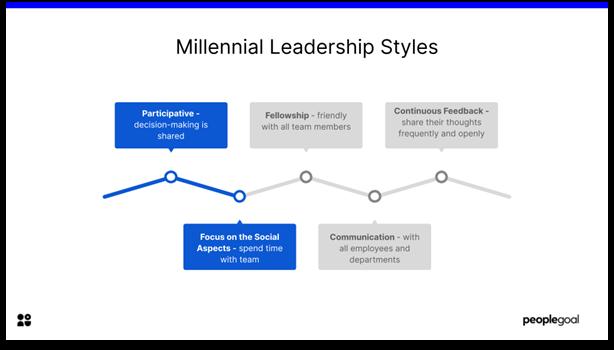 Leadership Styles - millenial leadership styles