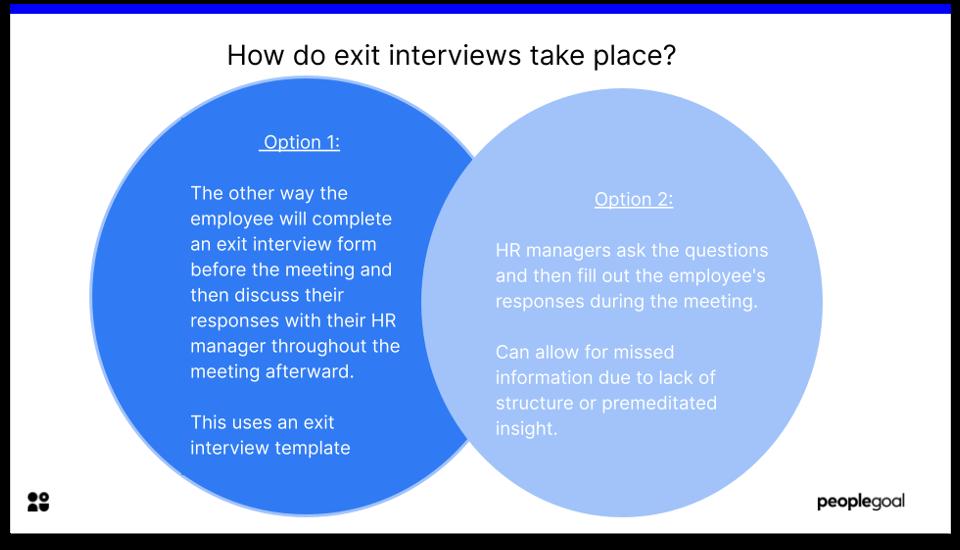Exit interview templates - 2