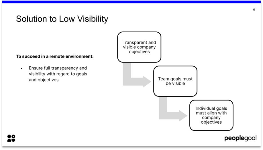 goal setting remotely solution to low visibility