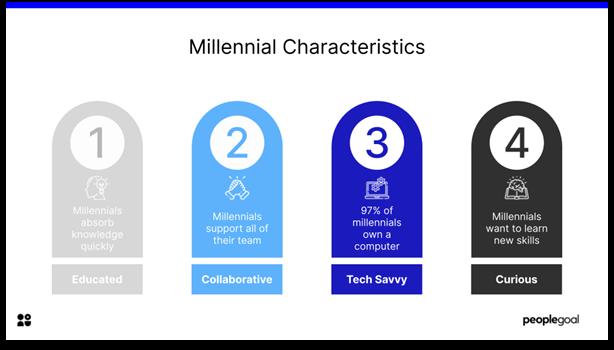Leadership Styles - millenial characteristics
