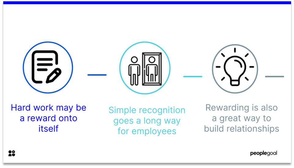 employee relations RECOGNITON