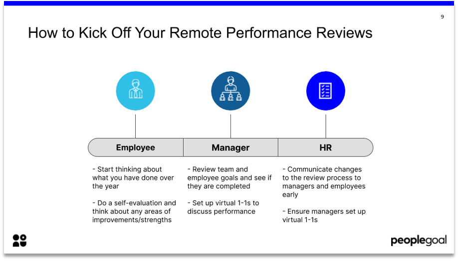 how to kick off remote performance reviews