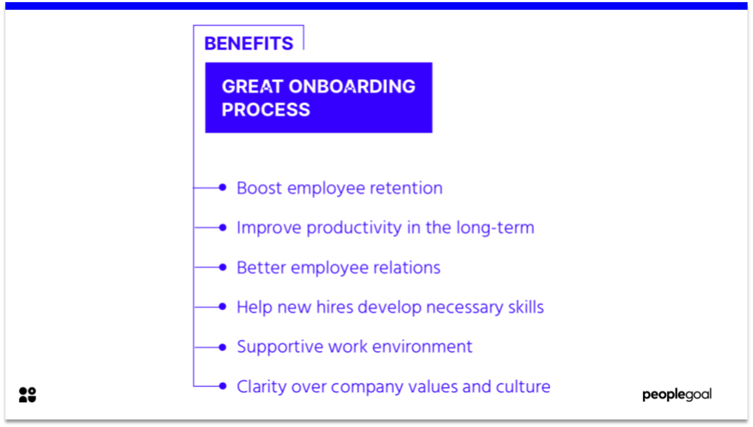 Great Onboarding Process