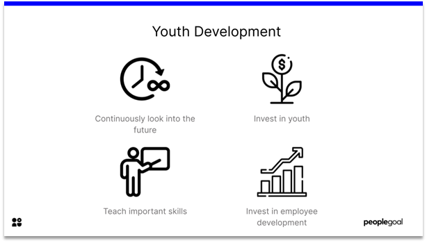High Performing Teams - youth development