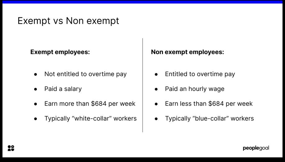 exempt vs non exempt employees