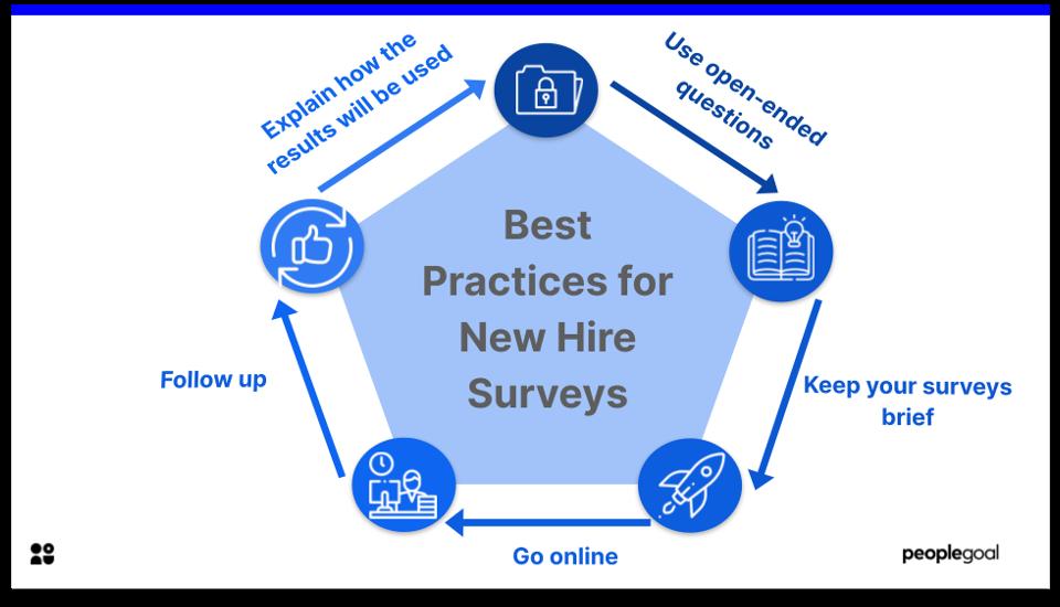 new hire surveys - best