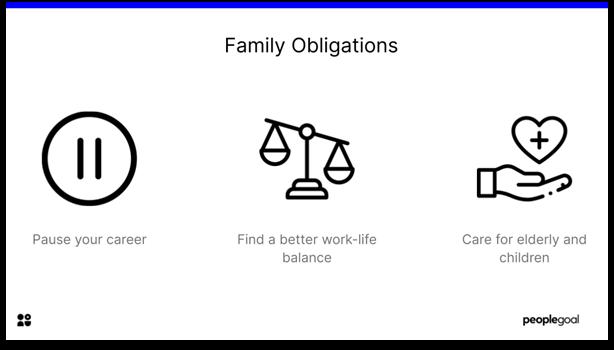 Career Development - family obligations
