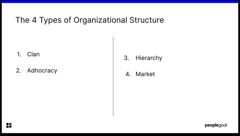 Company Cultural Types