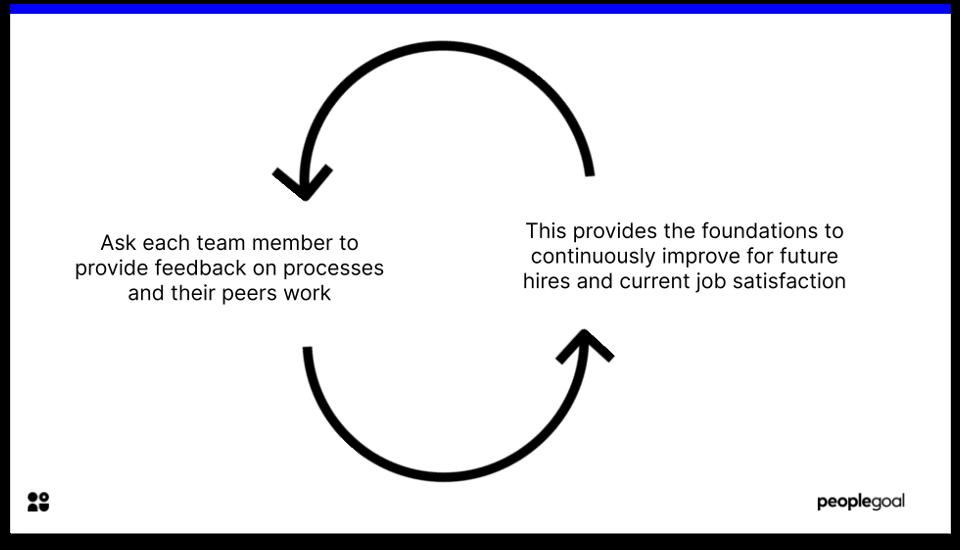 teamwork - feedback