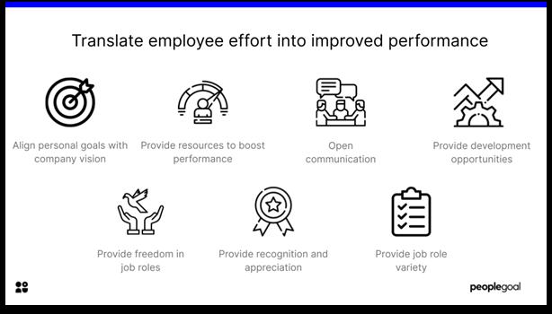 Job Enrichment - translate effort into performance