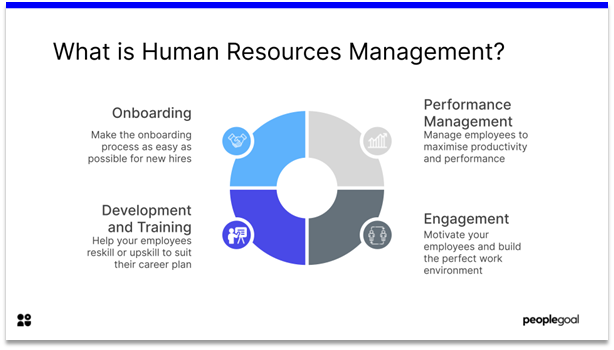 Human Resources Management 3