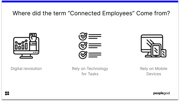 Connected Employees - where did the term connected employees come from