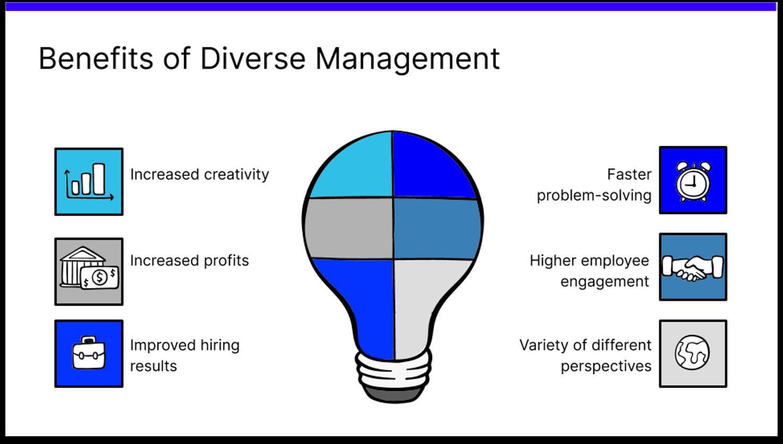 Benefits of Diverse Management