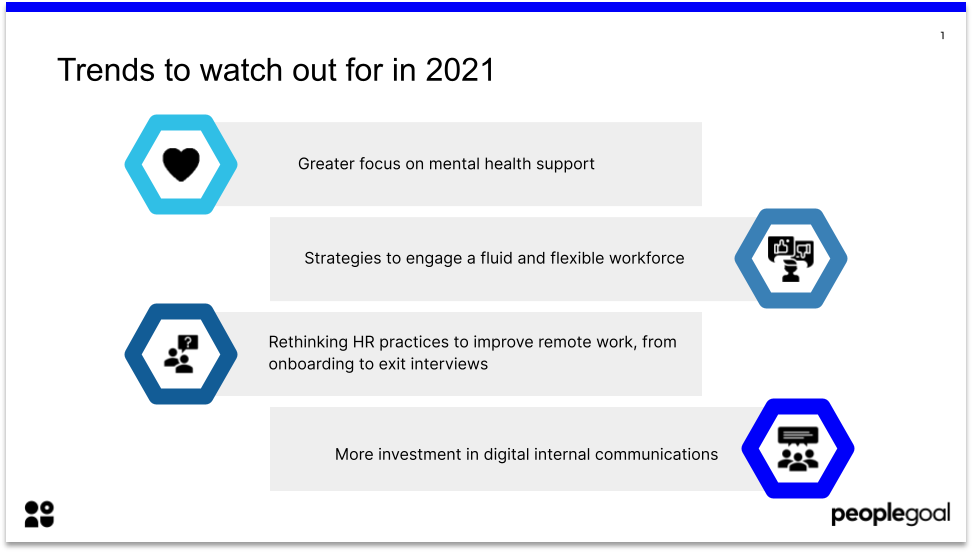 Employee Engagement Trends in 2021