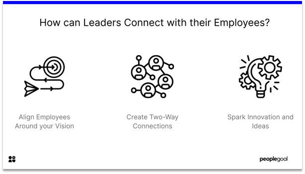 Connected Employees - How can leaders connect with their employees