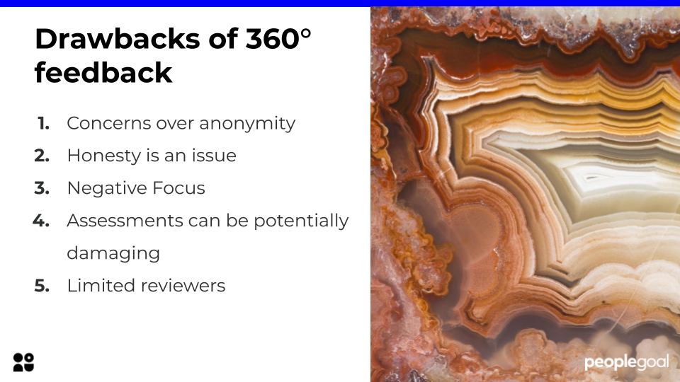 Drawbacks of 360° feedback (1)