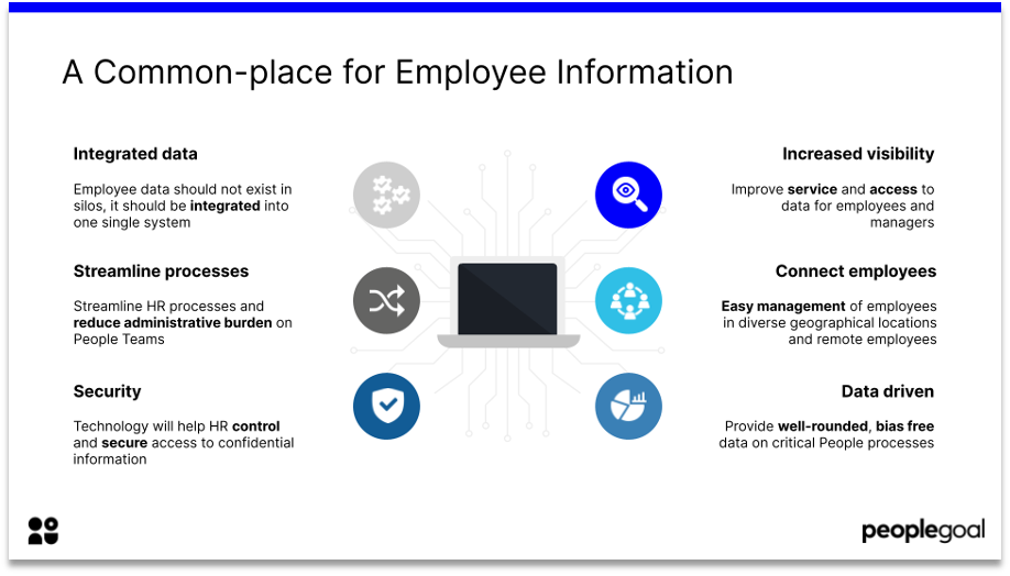 hr tech a common place for employee information