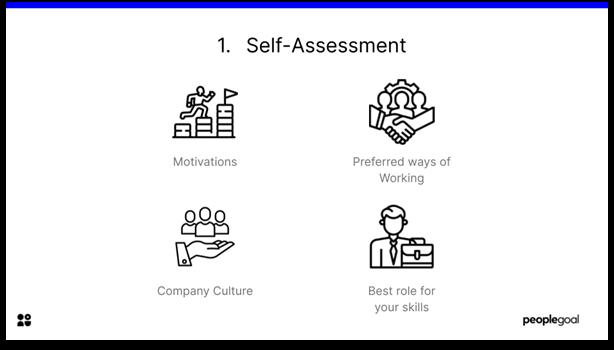 Career Development - self-assessment