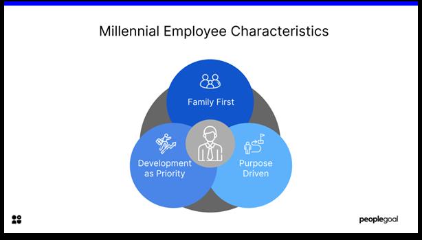 Leadership Styles - millenial employee characteristics
