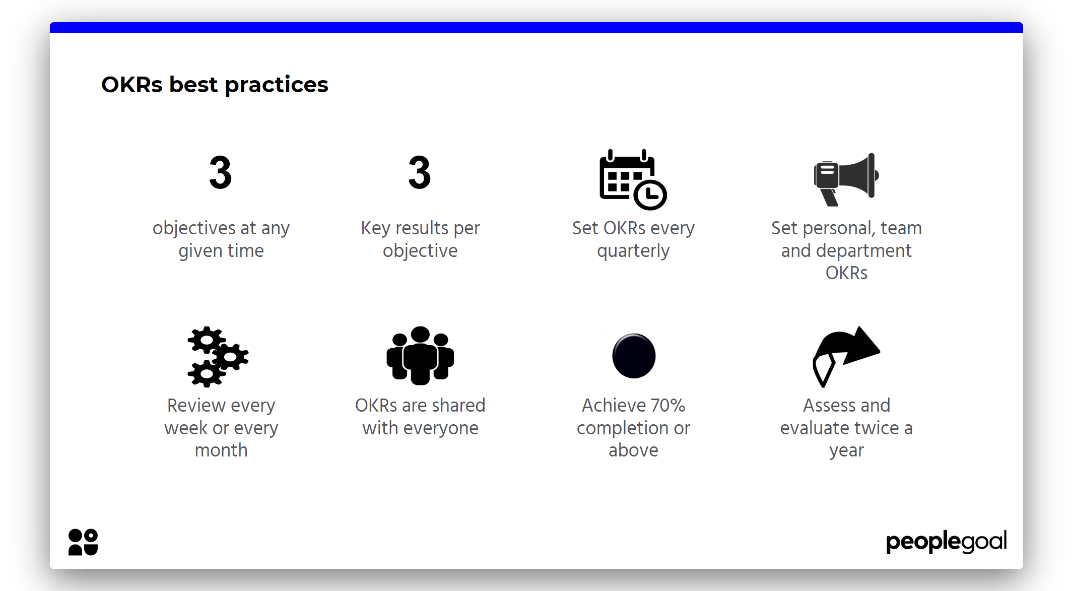 OKRs Software - Best Practices